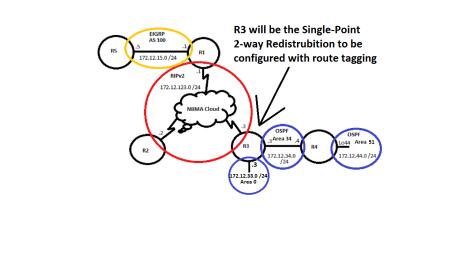 single-point_2way_redist