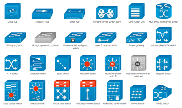 Cisco-Network-Diagrams-Design-Elements-Cisco-Switches-and-Hubs.png