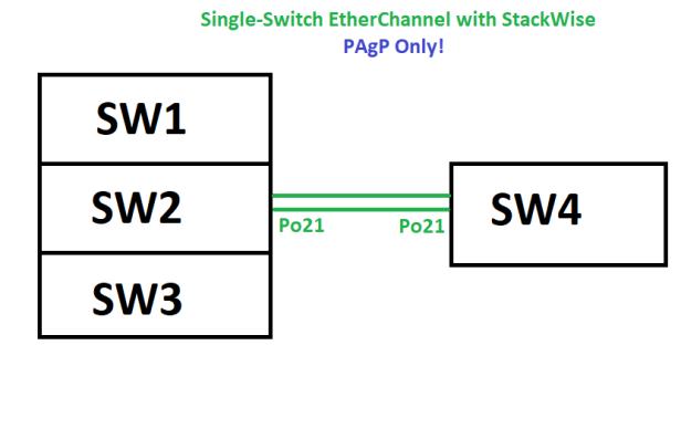 STP_EC_Cross_Stack2