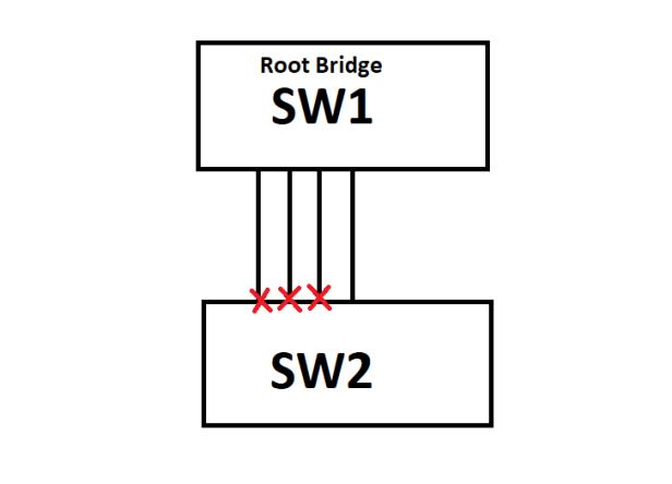 STP_EC_Example