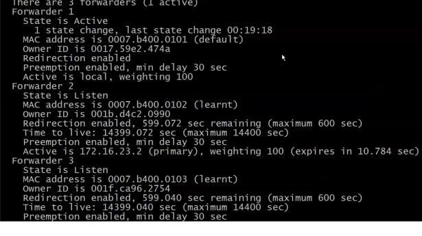 Forwarder_Output