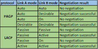 EC_modes