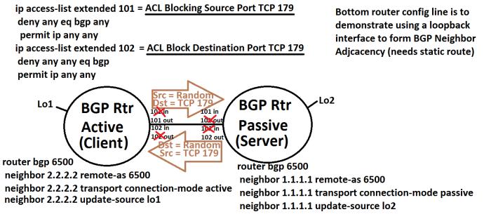 BGP_demo